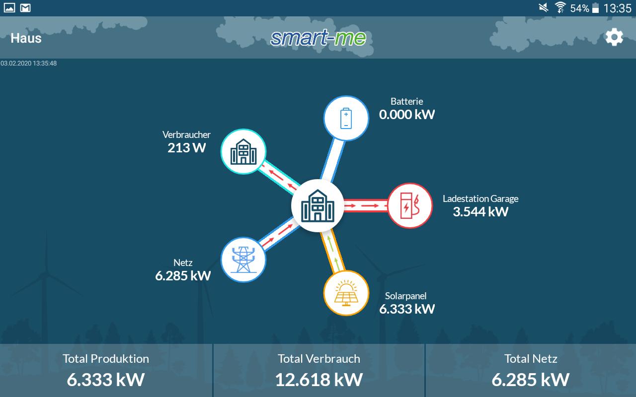 TV App Energiemonitoring Screenshot